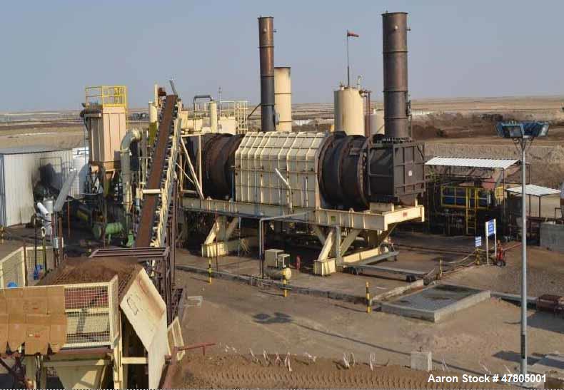 Used- Indirect Thermal Desorption Unit.