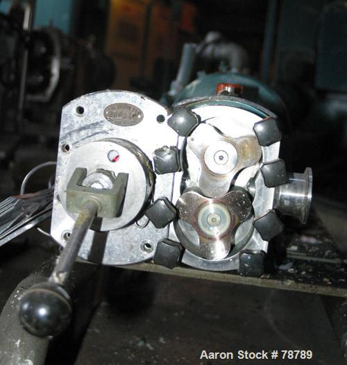 Used- Stainless Steel GH Products Rotary Positive Displacement Pump, Model GHP-615T