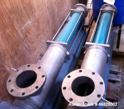 "Unused- Netzch Progressive cavity pump, Model NM063BY01L07V. 15 HP, stainless steel. 4"" inlet, 6"" outlet, flow rate 150 gpm...."