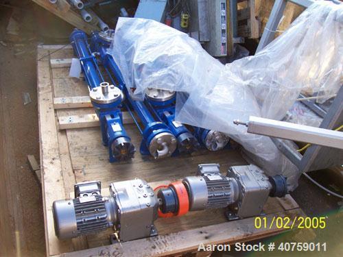 Used-Progressive cavity pump with motor.