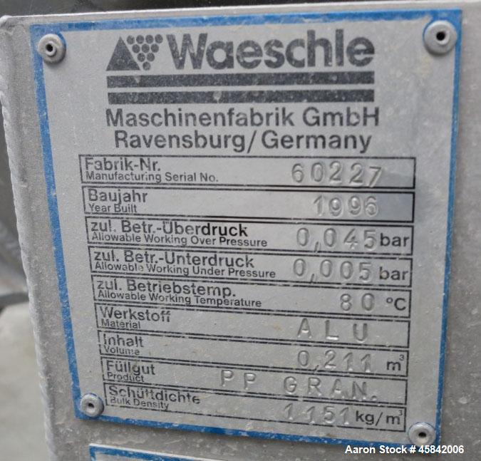 Used-Waescher Vacuum Pump, 0.68 psi (0.045 bar) at 176 deg F (80 deg C), on Stand With Motor, Built in 1996.