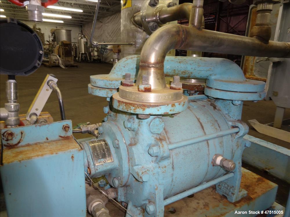 Used graham precision pumps vacuum system consi