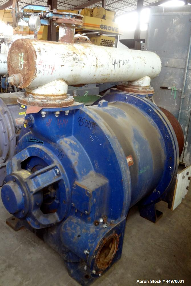 Used- Stainless Steel Clad Nash Liquid Ring Vacuum Pump, Model 904 L2