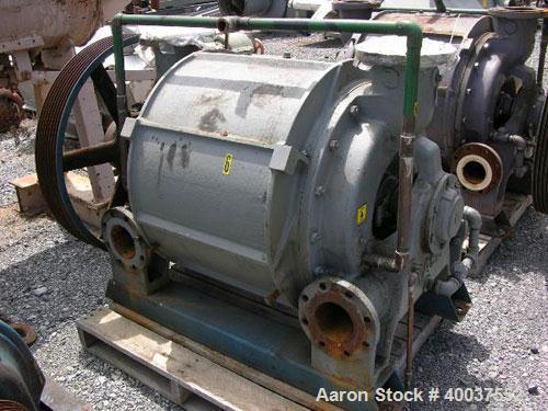 Used- Nash Vacuum Pump, Model CL2002