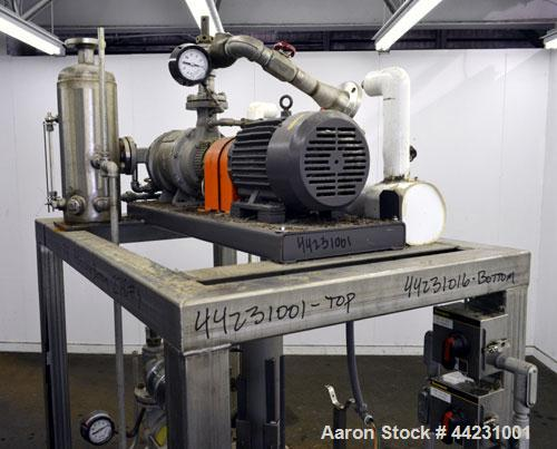 Used-Used-Busch (2)Two Vacuum Pumps