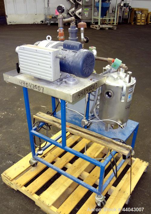 Used- Carbon Steel Rietschle Oil Flooded Rotary Vane Vacuum Pump, Type VCE 15 (02) 102145-0200