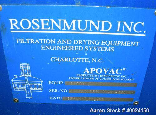 Used- Rosenmund Apovac System, Hastelloy construction
