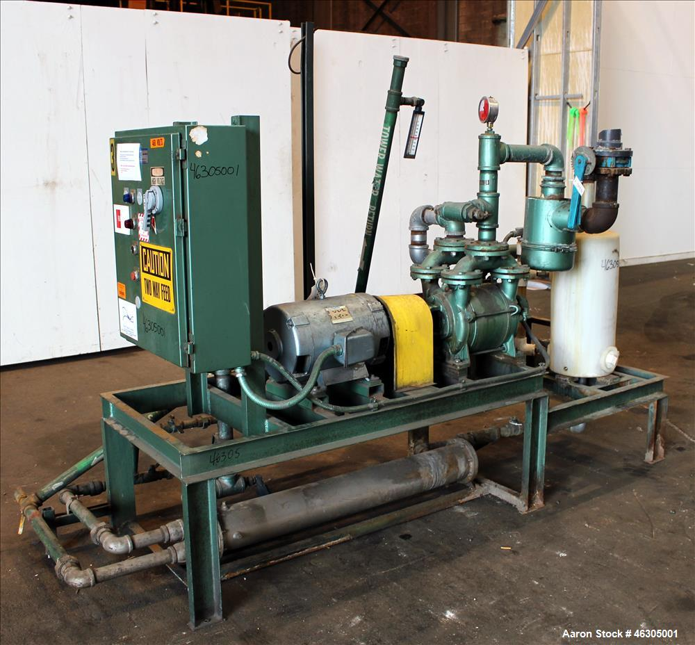 Used- Squire Cogswell Vacuum Pump System consisting of (1) Squire Cogswell liquid ring vacuum pump, model RVM 19, carbon ste...