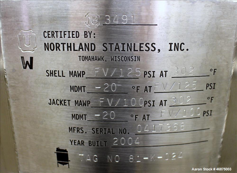 Used- Northland Approximate 24 Gallons Stainless Reactor