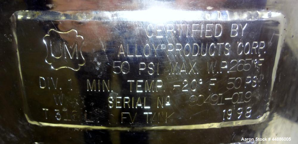 Used- 30 Liter Stainless Steel Alloy Products Reactor