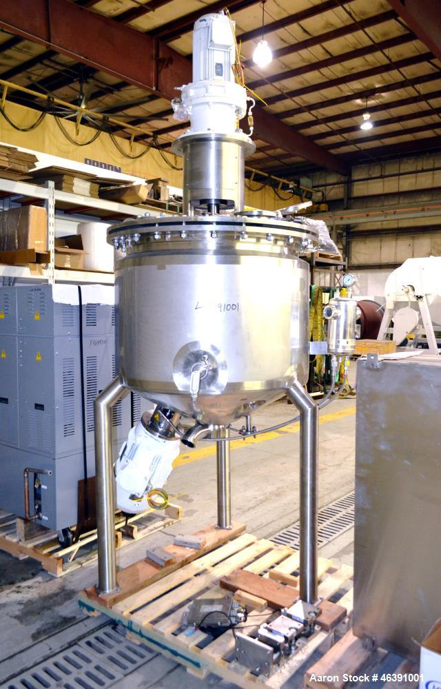 Used- IKA-Works 400 Liter Emulsifying Mixing System
