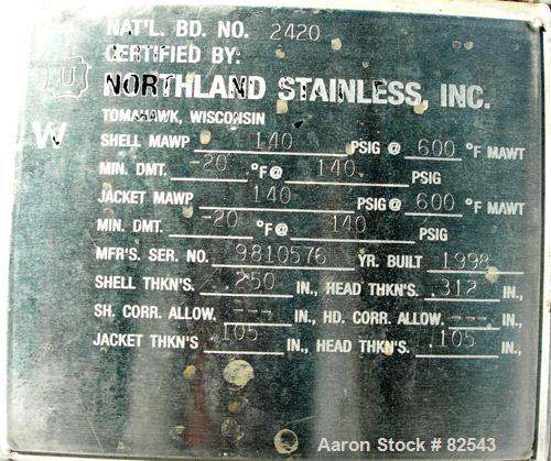 "USED: Northland Stainless reactor, 225 gallons, 316 stainless steel, vertical. 36"" diameter x 48"" straight side, dished top ..."