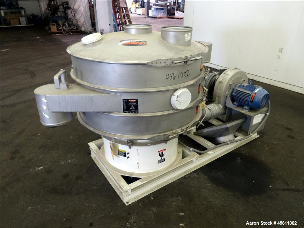 Used- Stainless Steel Kason Model K40-2-SS