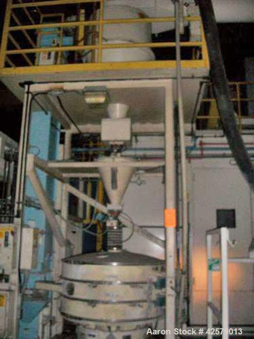 "Used- Progressive Technologies Media Blast System including:  Sweco 48"" diameter Separator, Stainles steel, 2-Deck, etc."