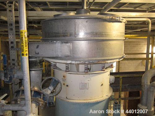 "Used-Sweco Screen, 60"" diameter, Stainless steel."