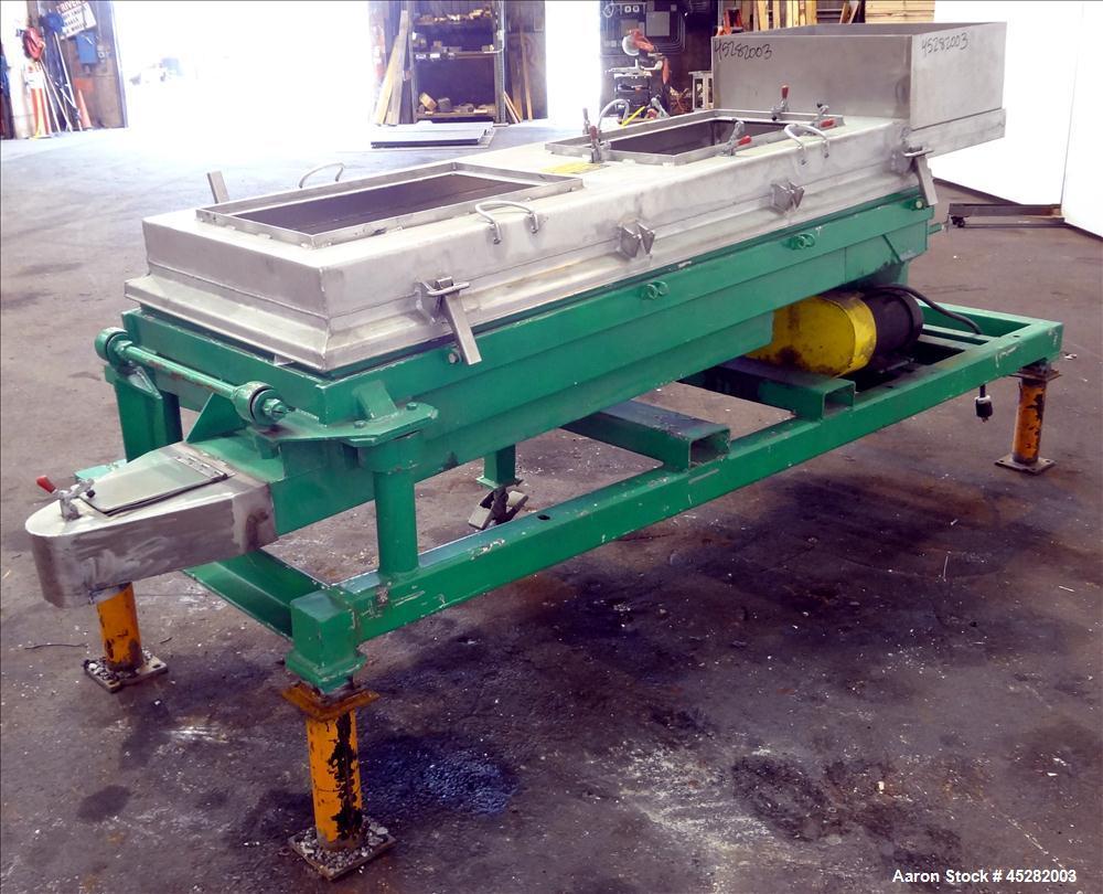 Used- Rotex Screener, Model 202PS AL/SS.