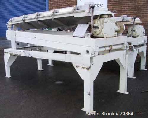 Used- Locker Rotex Screener, Model 431A