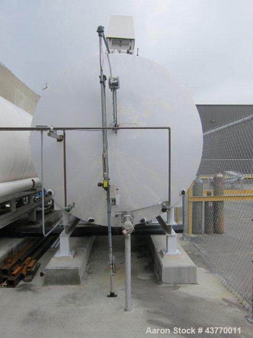 "Used-3,600 gallon SS Horizontal Tank; 80"" x 14'; Skid mounted; 16 x 20 manway; Horizontal agitator; Dual spray balls; not ho..."