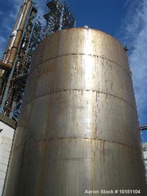 Used-Approximately 20,000 gallon vertical stainless steel tank.  12' Diameter x 24' straight side.  With flat top and bottom...