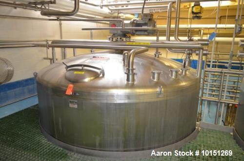 Used- Crepaco 6,000 Gallon (Approximately) Stainless Steel Vertical Single Wall Tank. Dome top, dished bottom center. Bridge...