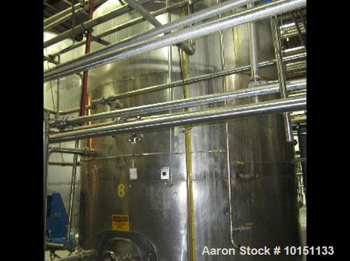 Used-Approximately 8.800 gallon vertical stainless steel tank.10' Diameter x 15' straight side. Side-entering agitator. Tank...