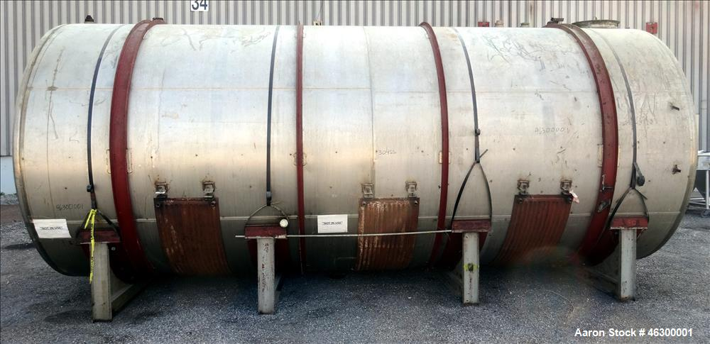 Used- Perry Products Company Tank, Model HDX