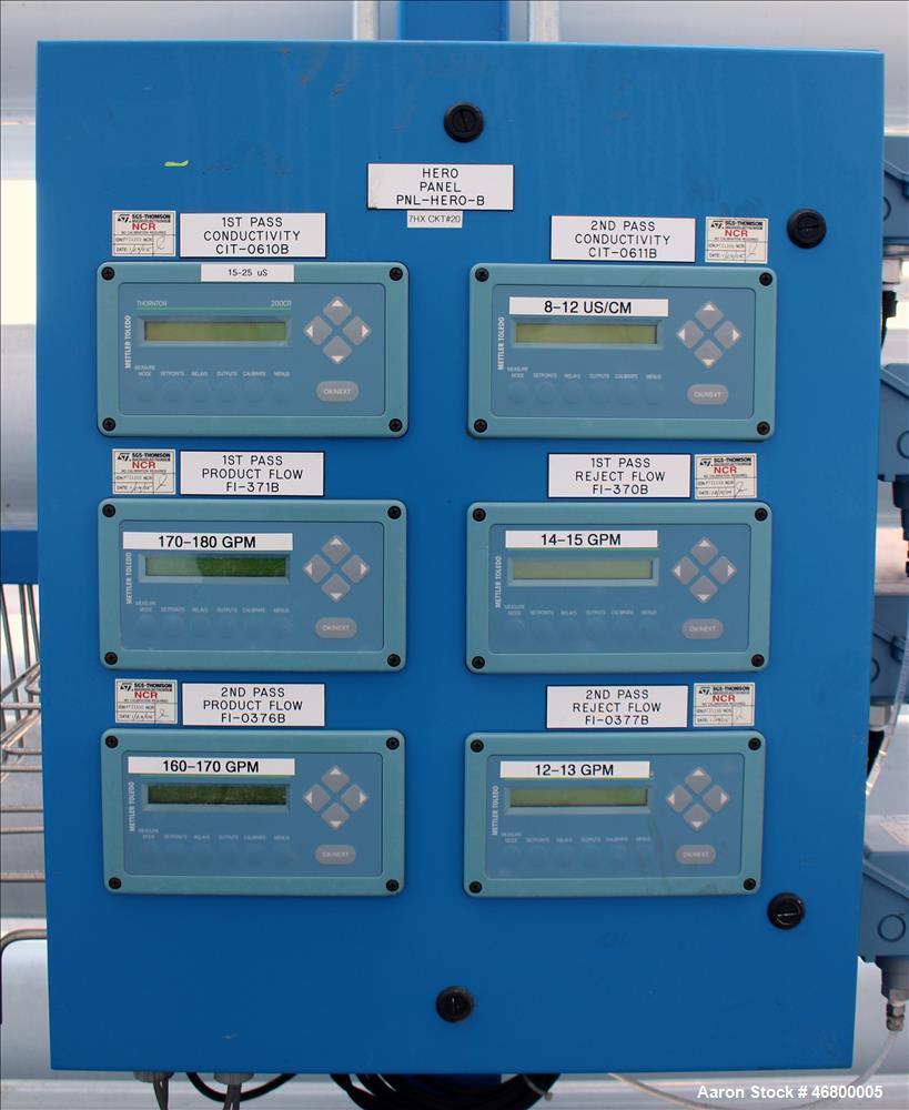 Used- Ionics Reverse Osmosis Skid.