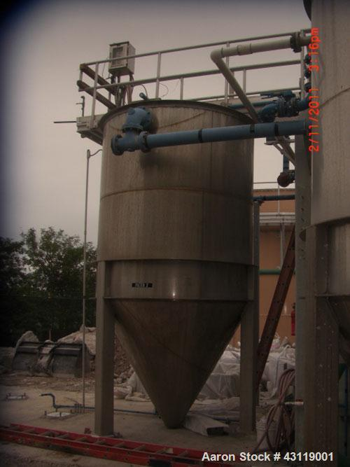 Used-Parkson DynaSand Filter, Model 50FT2SBTF, 316 stainless steel.Air compressor is not included.