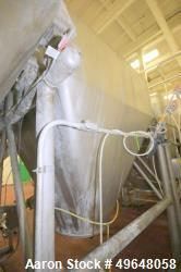 Used-Semi-Bulk Systems Inc. Stainless Steel Single Wall Hopper, Mounted on Load Cells, with Mettler Toledo Digital Read Out,...