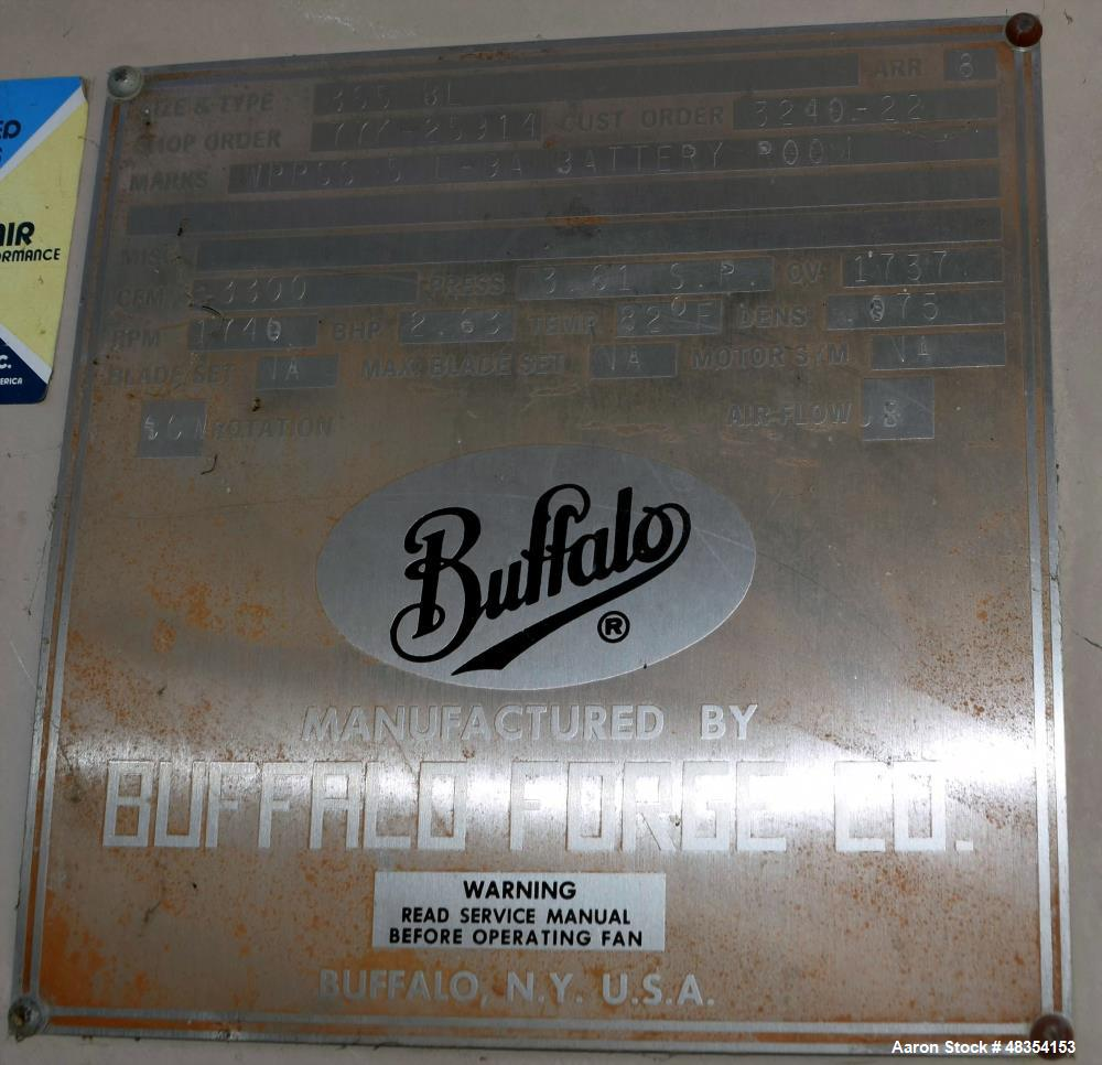 Used- Buffalo Forge Blower, Size 365, type BL, AR
