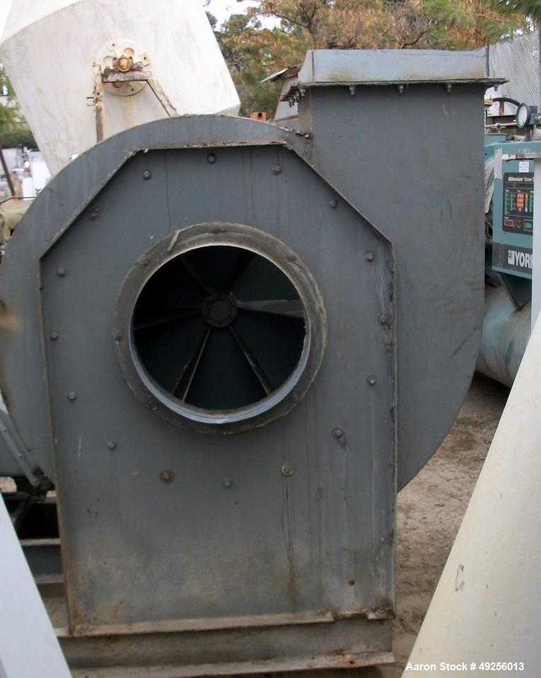 Used- Cincinnati Carbon Steel Fan Blower
