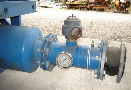 Used-50 HP Hibon PD Blower Package, SNH809. Nameplate date indicates 13 psig.  50 hp Westinghouse motor, 1770 rpm, 230/460 v...