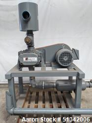 Gardner Denver Dura Flow Industrial 45 Series Positive Displacement Blower