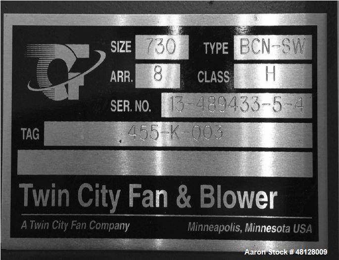 Unused- Twin City Size Blower / Fan. Model 730 BCN-SW