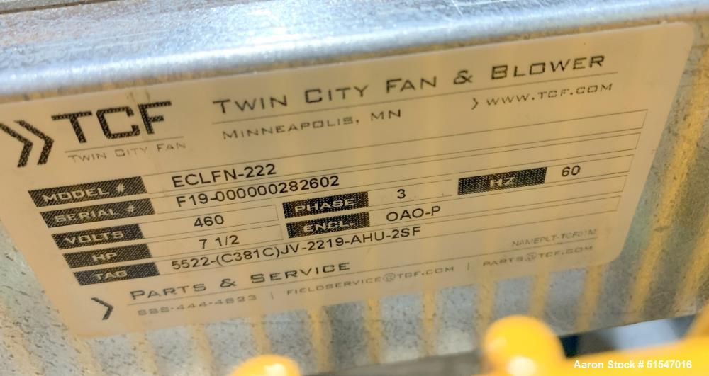 Unused- Twin City Fan & Blower Compact Plenum Fan