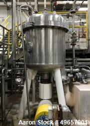 Used- Schenk Filter, Model ZHF-SR-20-KL. Perfect for Cannabis and Hemp Indutsrie
