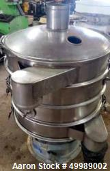 Used- Sweco Model LS48066 Screener for the Cannabis and Hemp Industries