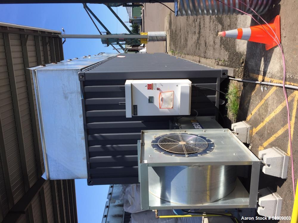 Used- Ventco 40' Batch Style Dryer System