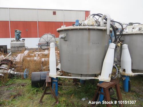 Used- Ametek/Ketema Mark III 316 Stainless Steel Basket Bottom Dump Centrifuge