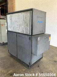 Thermal Care AccuChiller HQ2A Air Cooled Portable Chiller