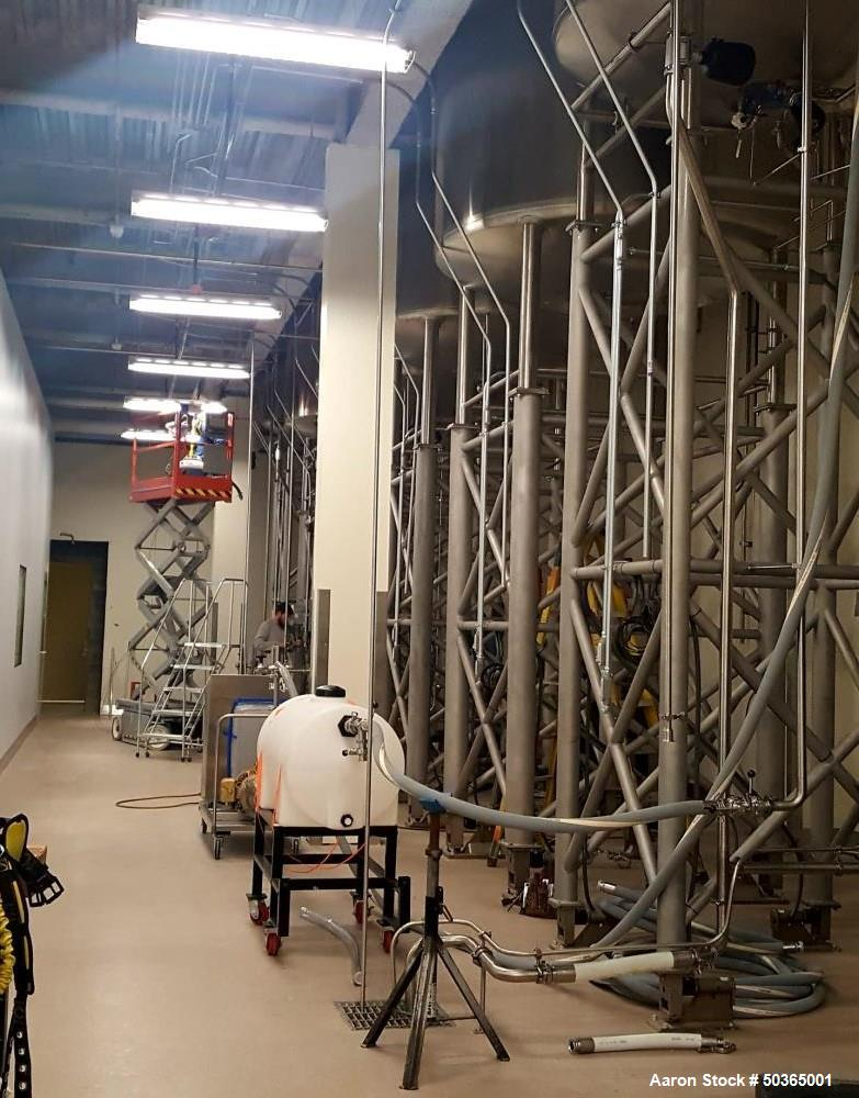 Used- Mobile Passivation / CIP System