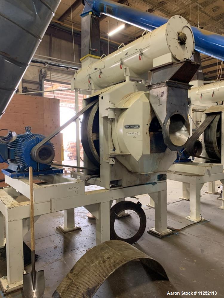 Used- Complete Pellet Milling Operation