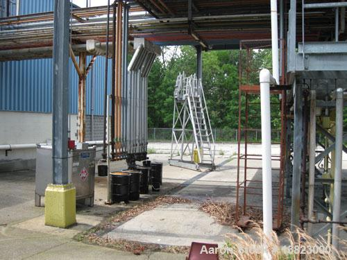 Used-Complete Paint Manufacturing Plant. Manufactures paints and coatings. Approximate production capacity of 19 rail cars a...