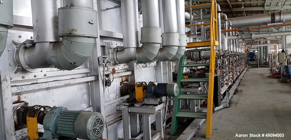 "Used- 48.75"" (1250 mm) Continuous Galvanizing Line"