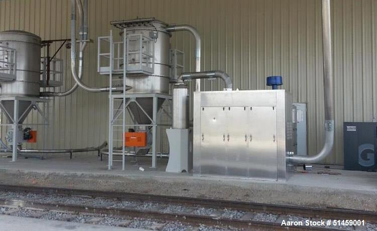 Used- Coperion Engineering Rail Car Unloading System