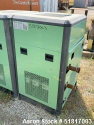 Sullair RC-250 Refrigerated Air Dryer