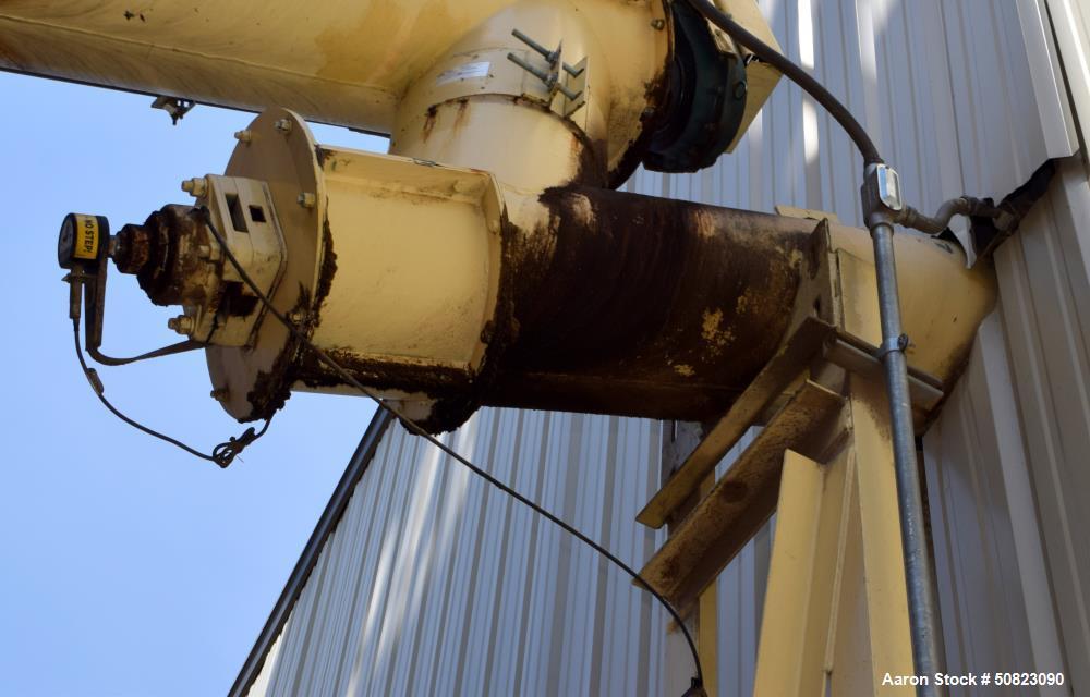 Used- Astec Enclosed Tube Screw Conveyor