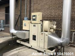 Used- Munters Desiccant Dehumidifier