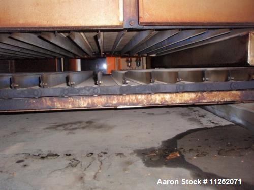Used- Proctor & Schwartz Double Pass Apron Dryer.