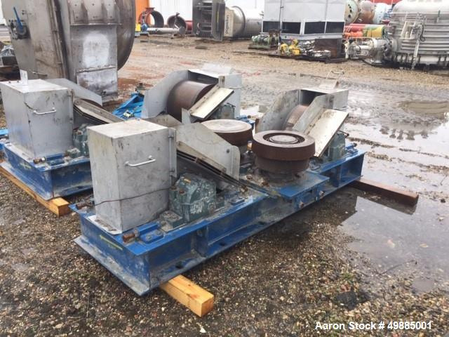 Used- FEECO International Indirect Electrically Heated Rotary Calciner.
